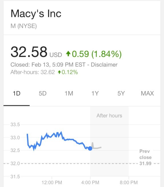 macys stock price trump