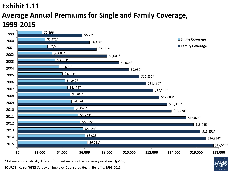Obamacare Success Stories