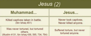 muhammad vs jesus